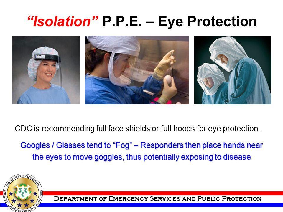 Isolation P.P.E. – Eye Protection