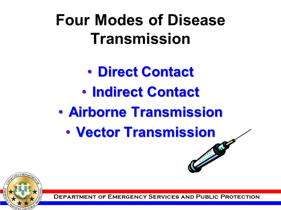 Four Modes of Disease Transmission