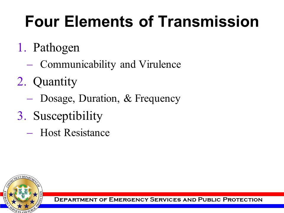 Four Elements of Transmission