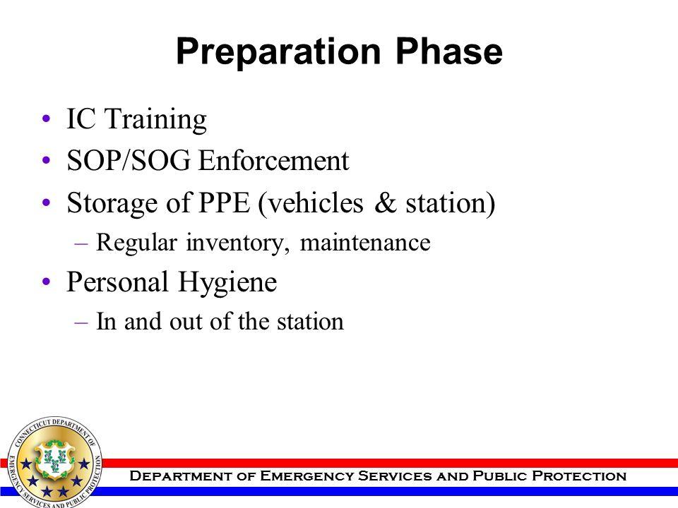 Preparation Phase IC Training SOP/SOG Enforcement