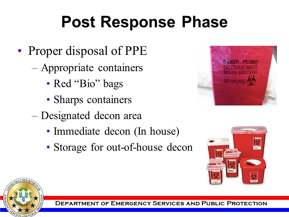 Post Response Phase Proper disposal of PPE Appropriate containers