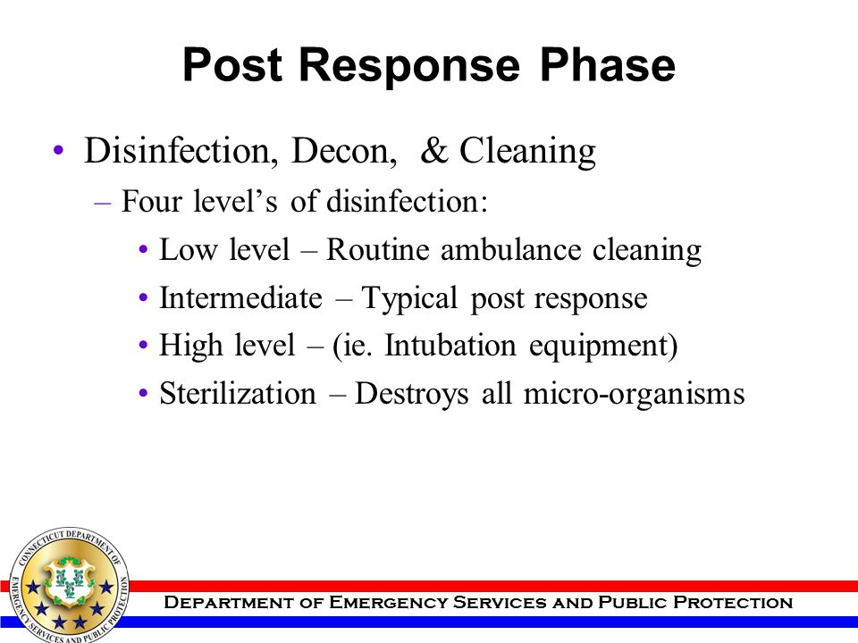 Post Response Phase Disinfection, Decon, & Cleaning