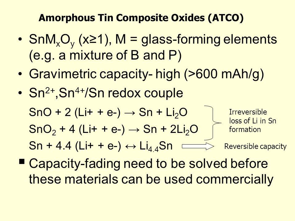 Amorphous Tin Composite Oxides (ATCO)