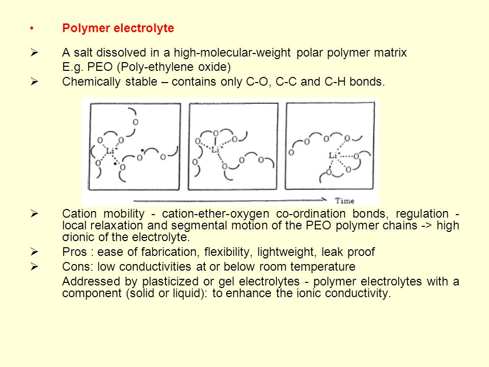 Polymer electrolyte A salt dissolved in a high-molecular-weight polar polymer matrix. E.g. PEO (Poly-ethylene oxide)