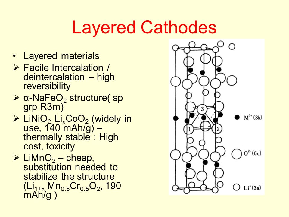Layered Cathodes Layered materials