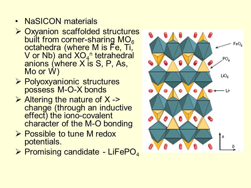 NaSICON materials