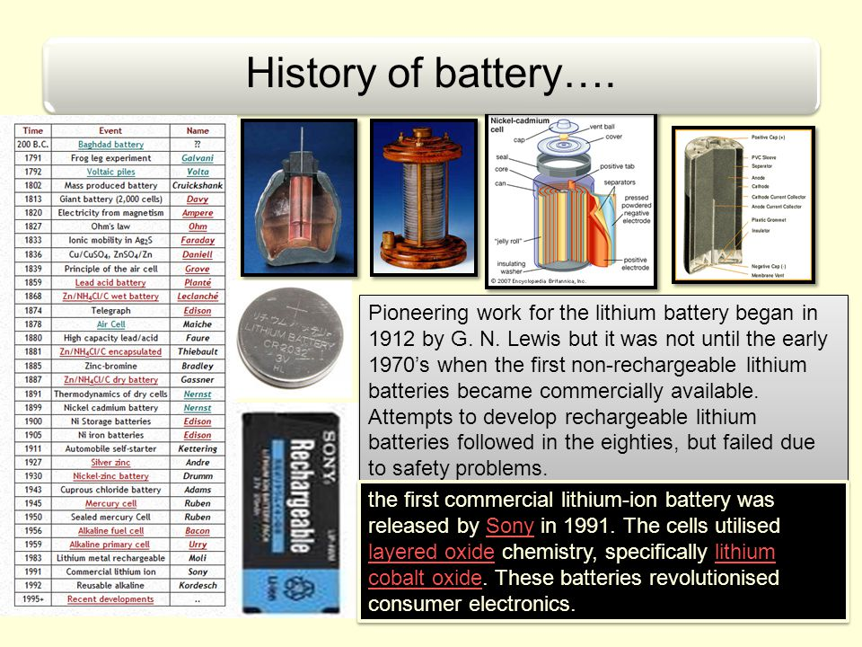 An introduction to the history of the invention of batteries