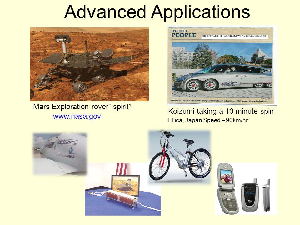 Advanced Applications