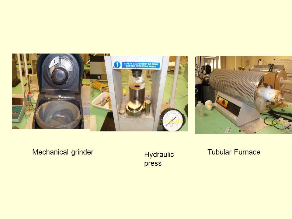 Mechanical grinder Tubular Furnace Hydraulic press