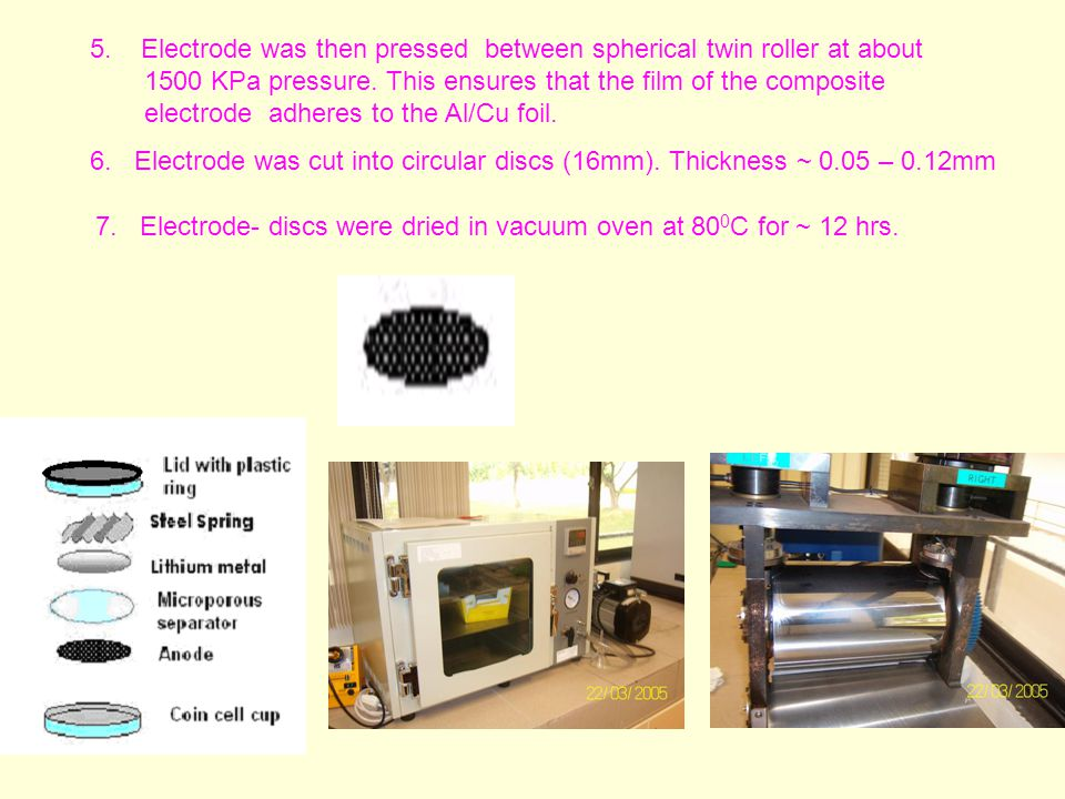 5. Electrode was then pressed between spherical twin roller at about