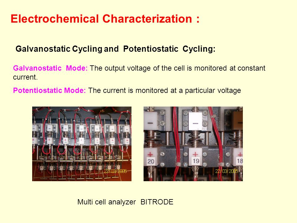 Electrochemical Characterization :
