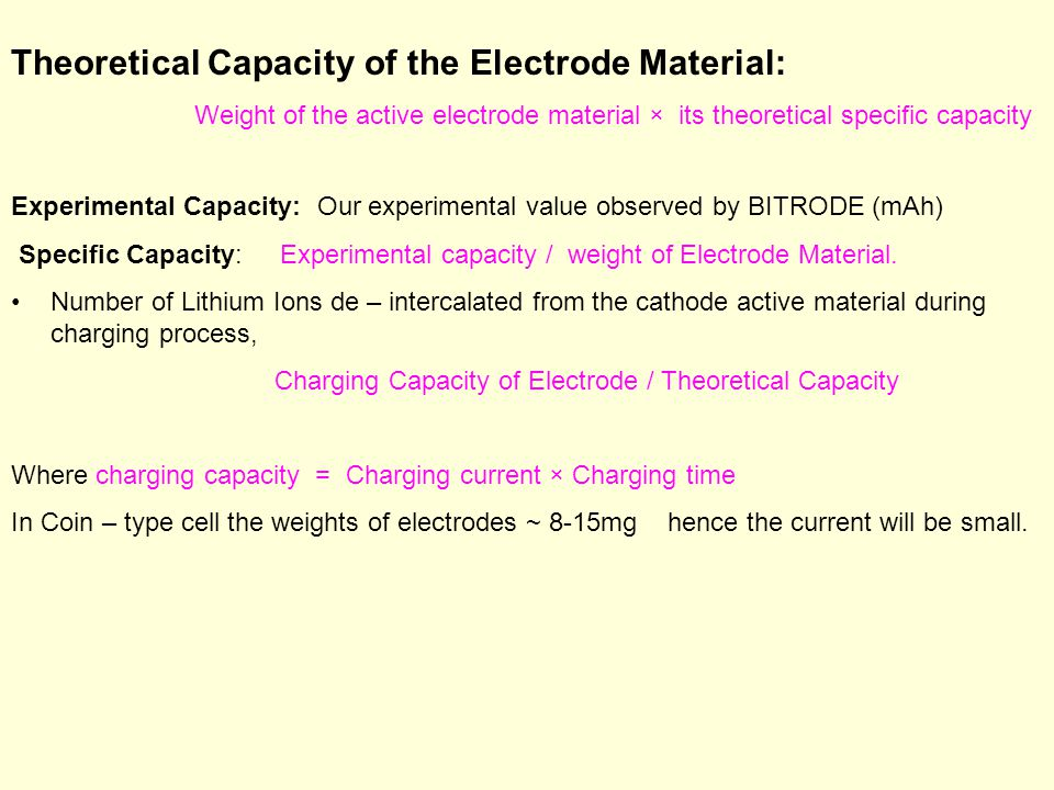 Theoretical Capacity of the Electrode Material: