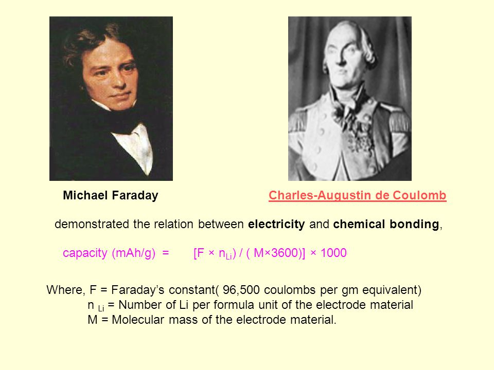 Michael Faraday Charles-Augustin de Coulomb. demonstrated the relation between electricity and chemical bonding,