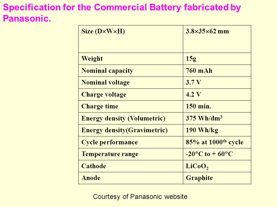Specification for the Commercial Battery fabricated by Panasonic.