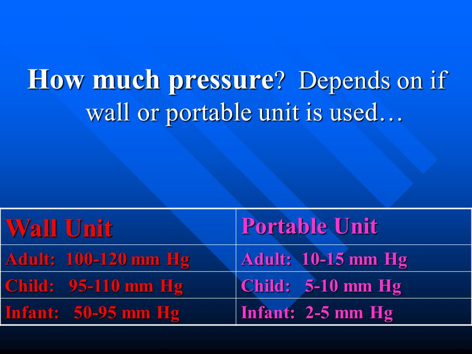 How much pressure Depends on if wall or portable unit is used…