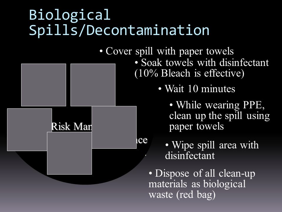 Biological Spills/Decontamination