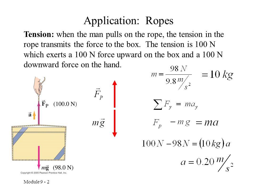 Application: Ropes