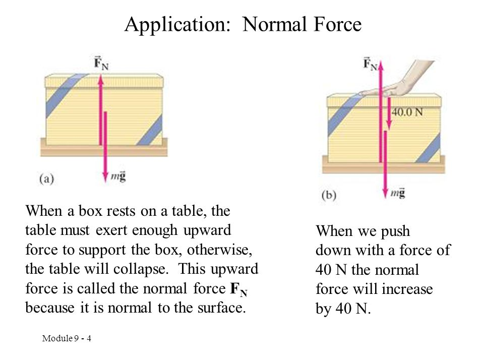 Application: Normal Force