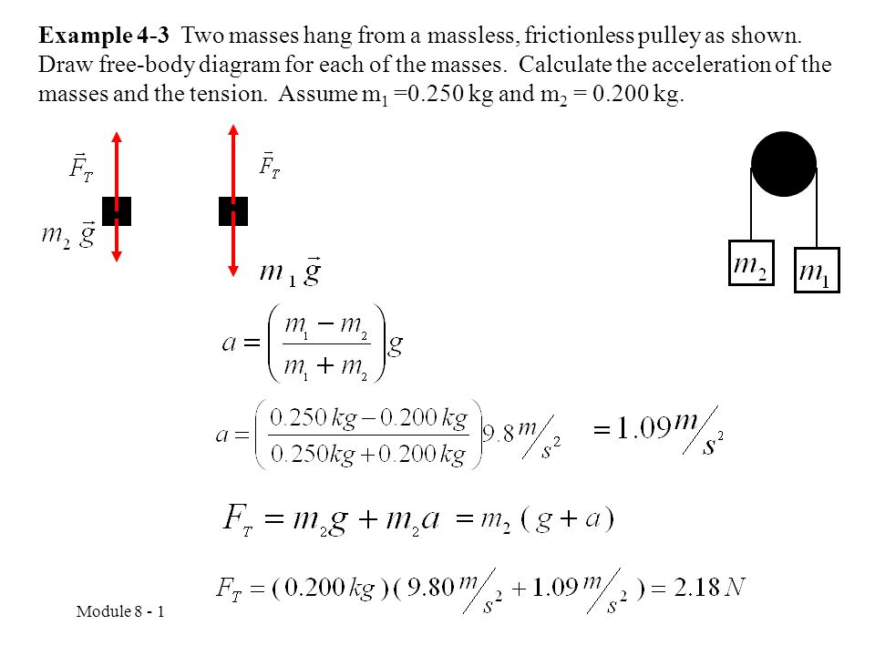 Example 4-3 Two masses hang from a massless, frictionless pulley as shown. Draw free-body diagram for each of the masses. Calculate the acceleration of the masses and the tension. Assume m1 =0.250 kg and m2 = kg.