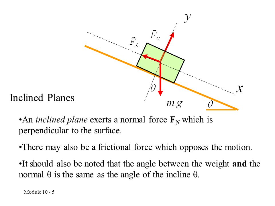 Inclined Planes An inclined plane exerts a normal force FN which is perpendicular to the surface.