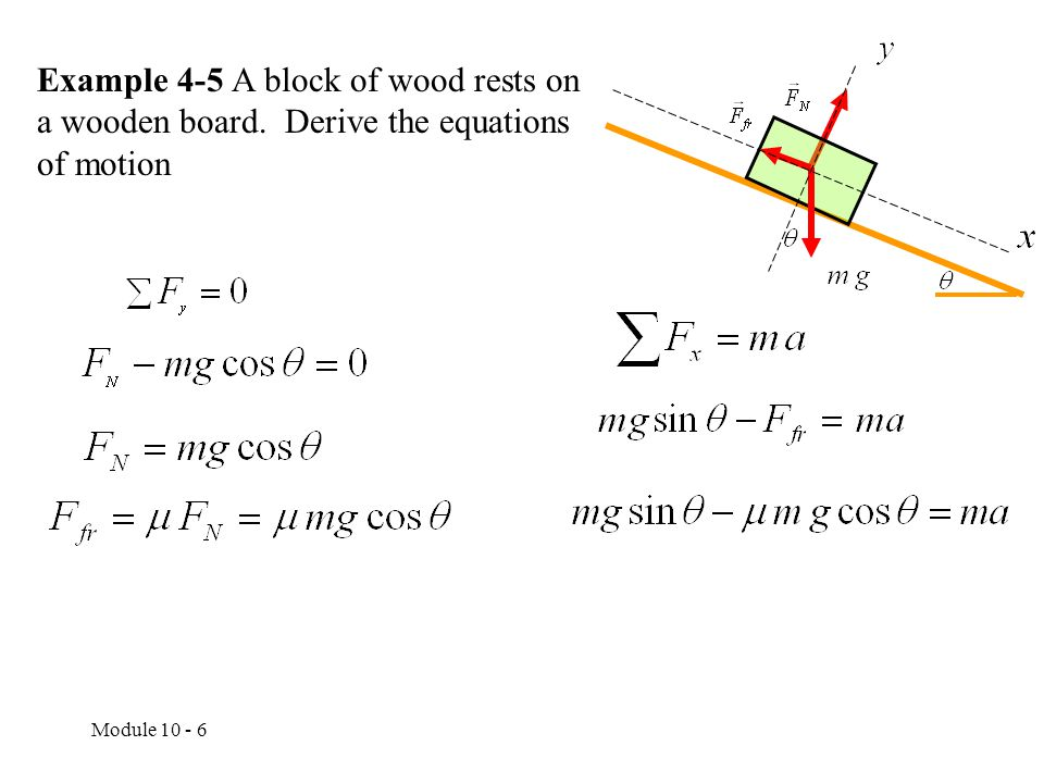 Example 4-5 A block of wood rests on a wooden board