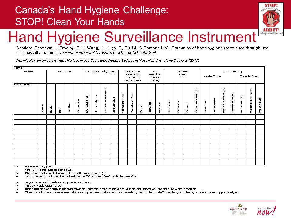 Hand Hygiene Surveillance Instrument