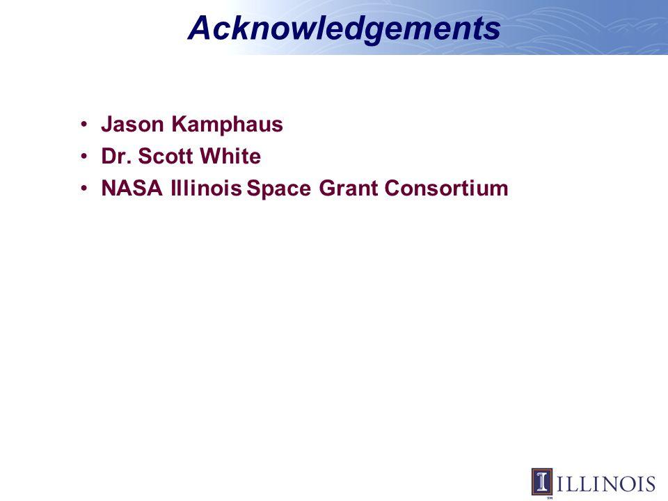 Acknowledgements Jason Kamphaus Dr. Scott White