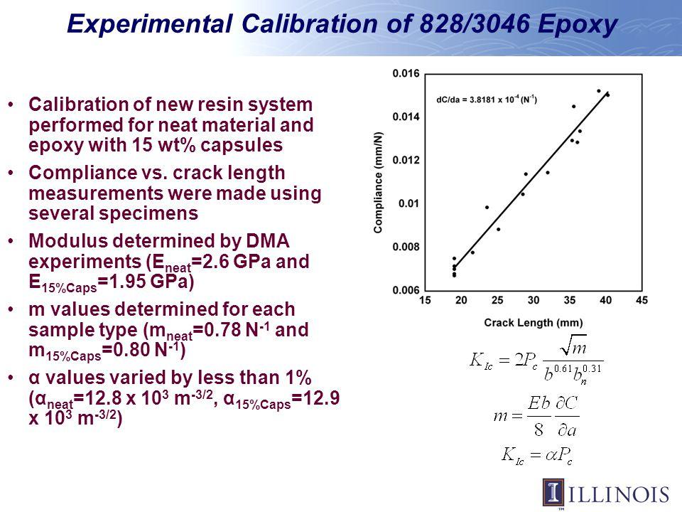 Experimental Calibration of 828/3046 Epoxy