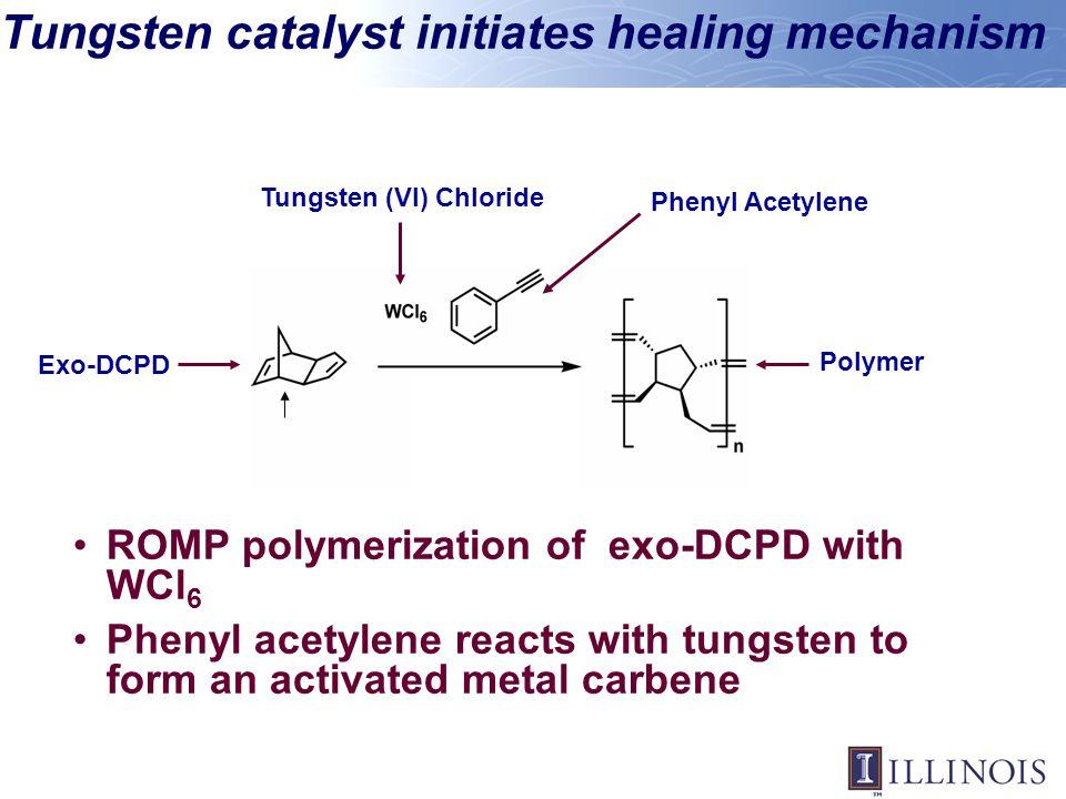 Tungsten catalyst initiates healing mechanism