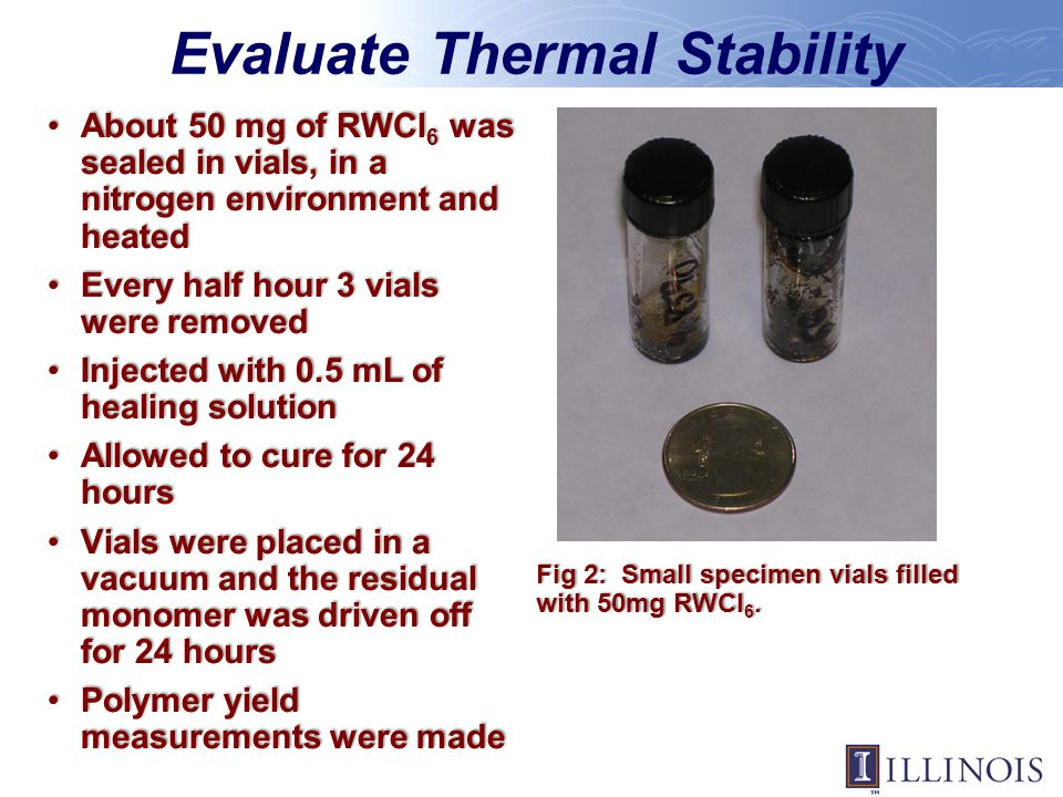 Evaluate Thermal Stability