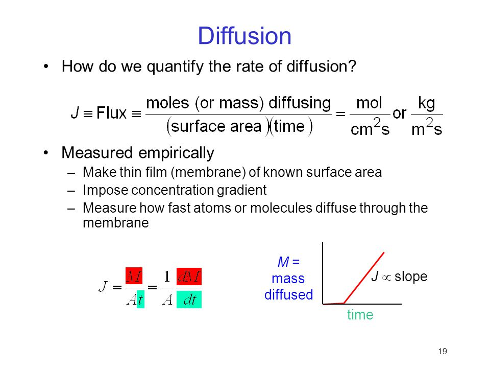 Diffusion How do we quantify the rate of diffusion