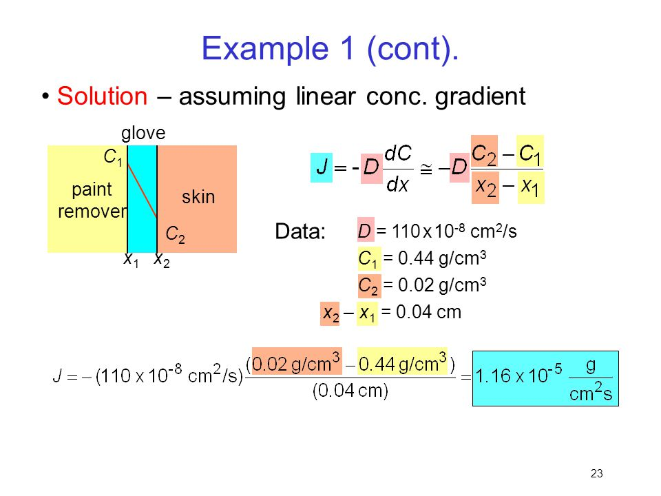Example 1 (cont). Solution – assuming linear conc. gradient Data: