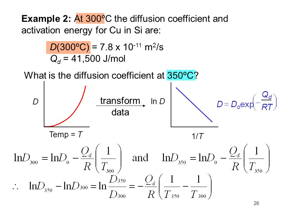 What is the diffusion coefficient at 350ºC