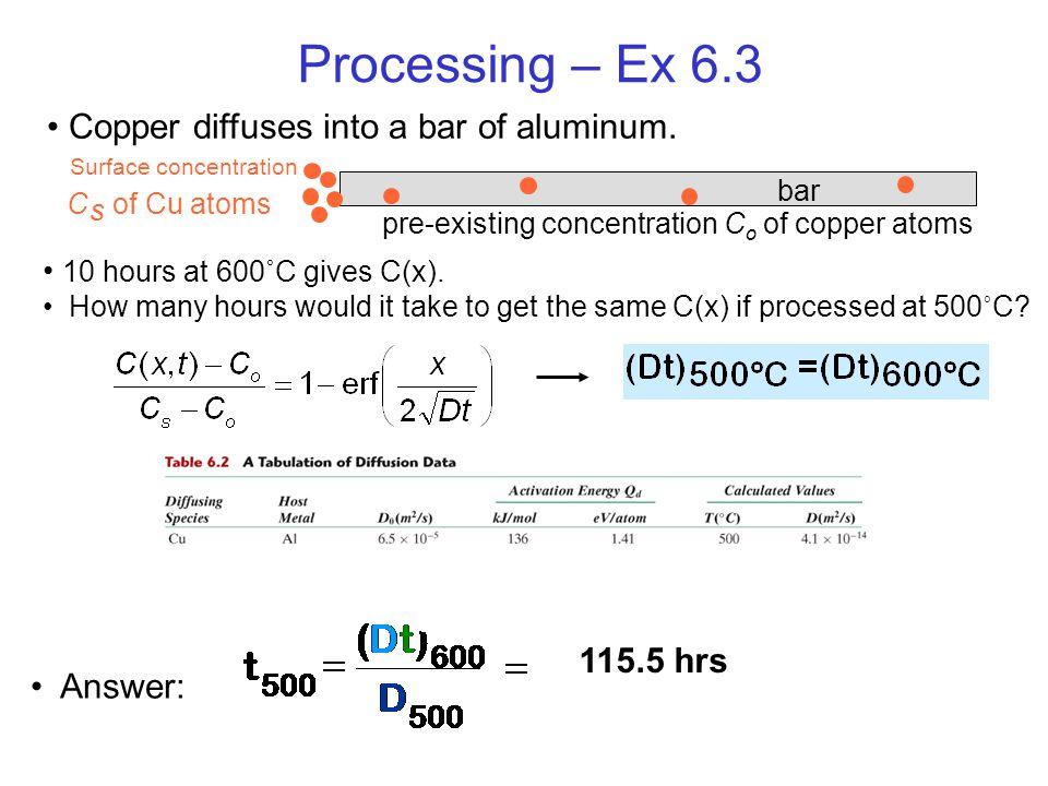 Processing – Ex 6.3 • Copper diffuses into a bar of aluminum.