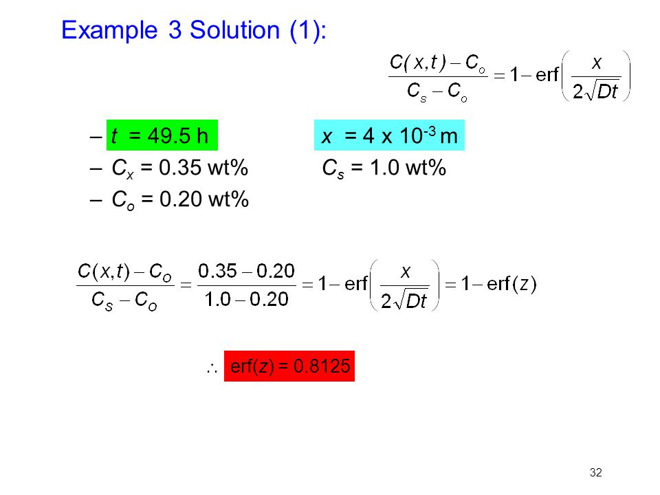 Example 3 Solution (1): t = 49.5 h x = 4 x 10-3 m