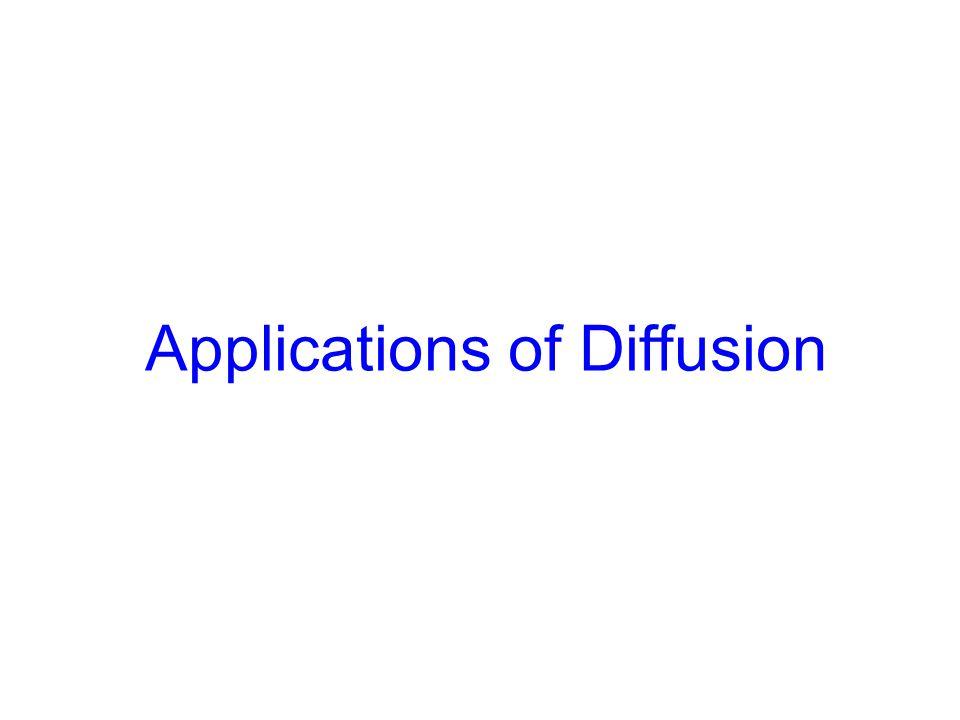Applications of Diffusion