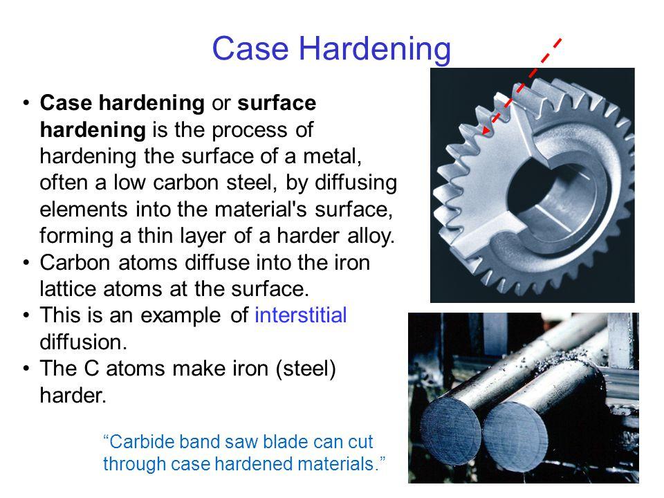Case Hardening