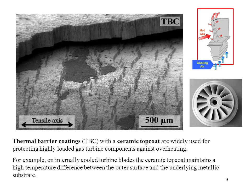 Thermal barrier coatings (TBC) with a ceramic topcoat are widely used for protecting highly loaded gas turbine components against overheating.