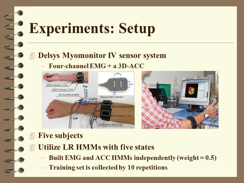 Experiments: Setup Delsys Myomonitor IV sensor system Five subjects
