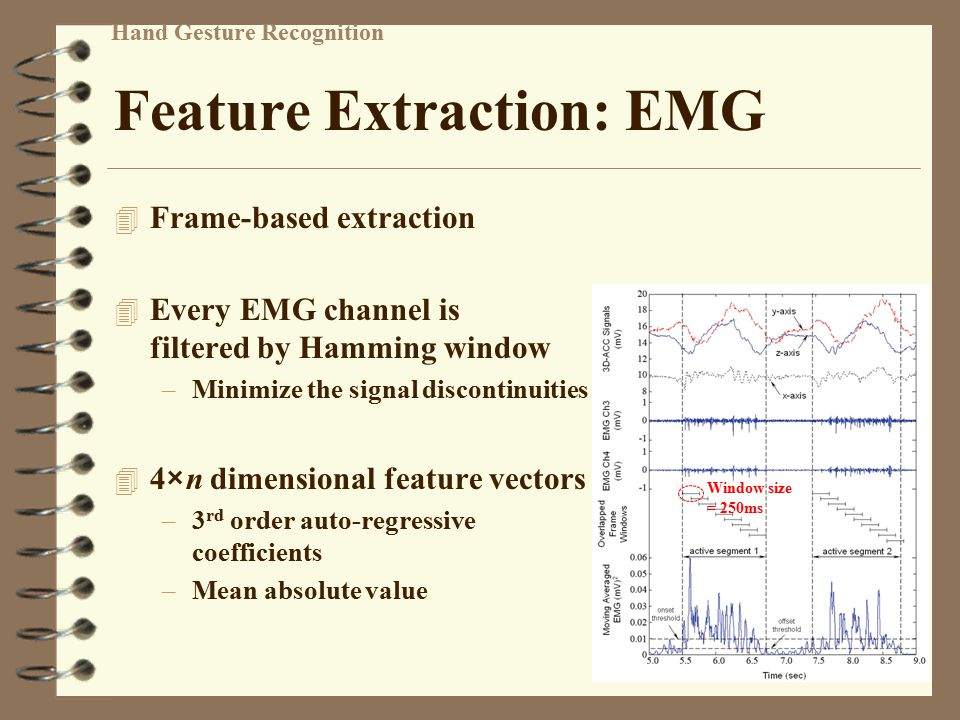 Feature Extraction: EMG