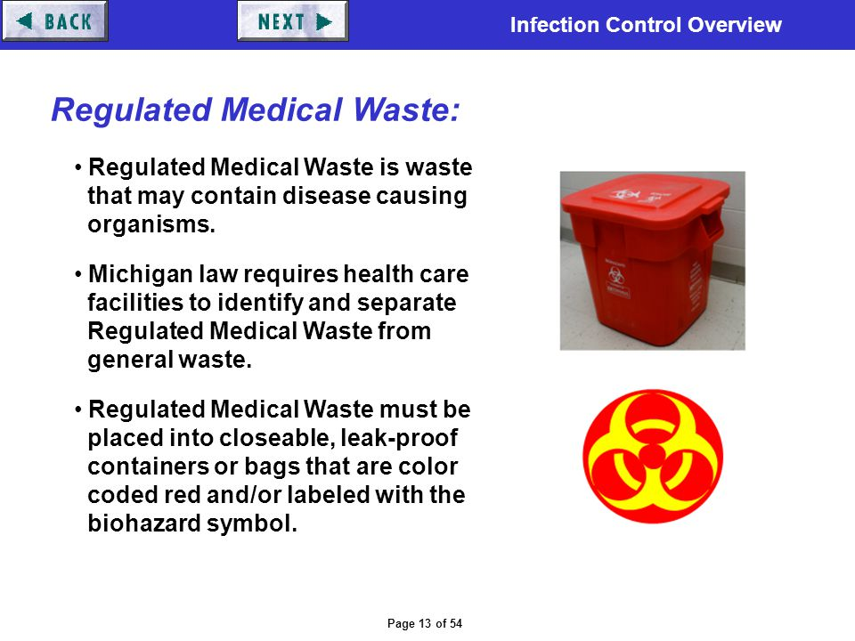 Regulated Medical Waste: