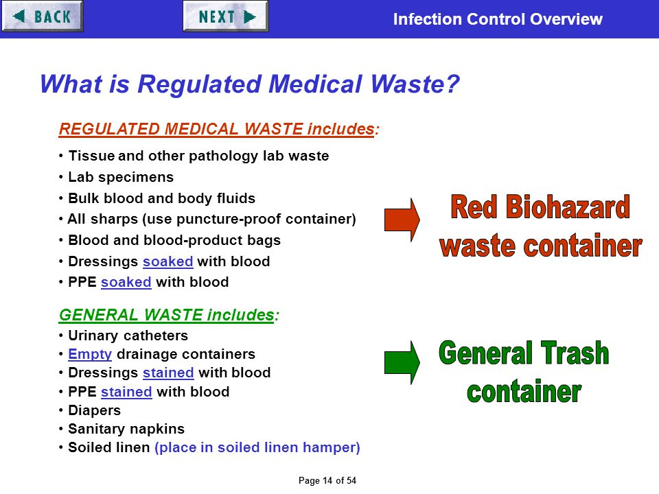What is Regulated Medical Waste