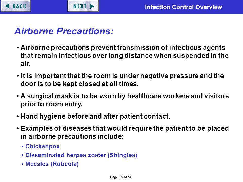 Airborne Precautions: