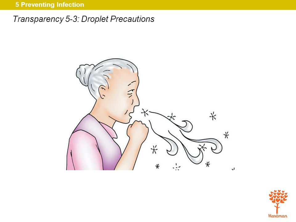 Transparency 5-3: Droplet Precautions