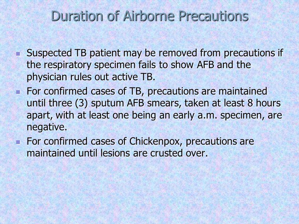 Duration of Airborne Precautions