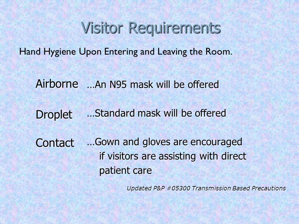 Visitor Requirements Airborne Droplet Contact