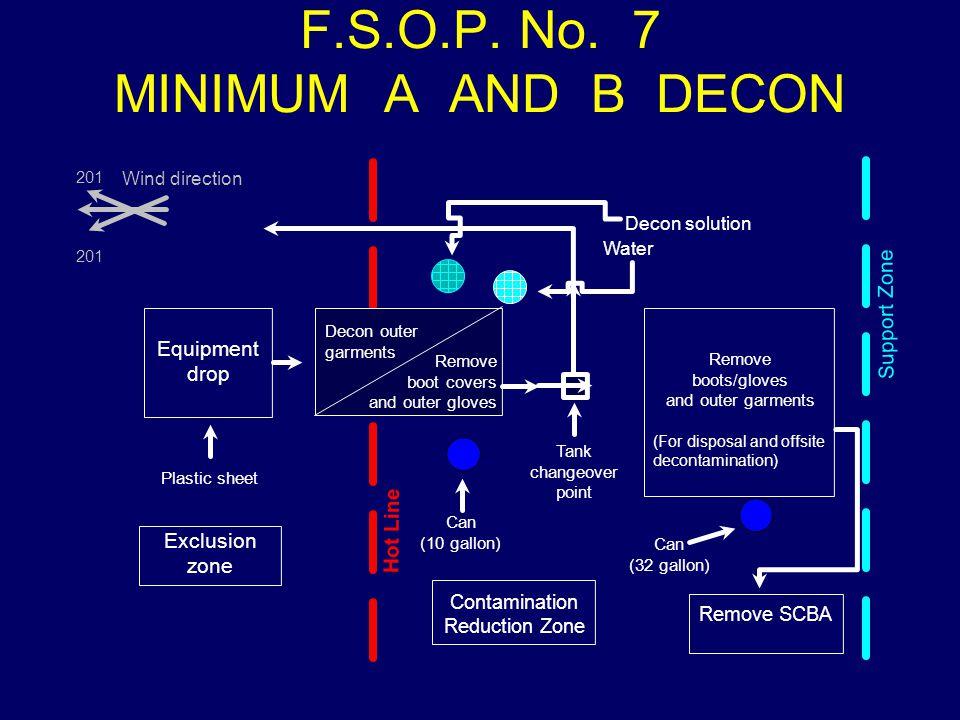 F.S.O.P. No. 7 MINIMUM A AND B DECON