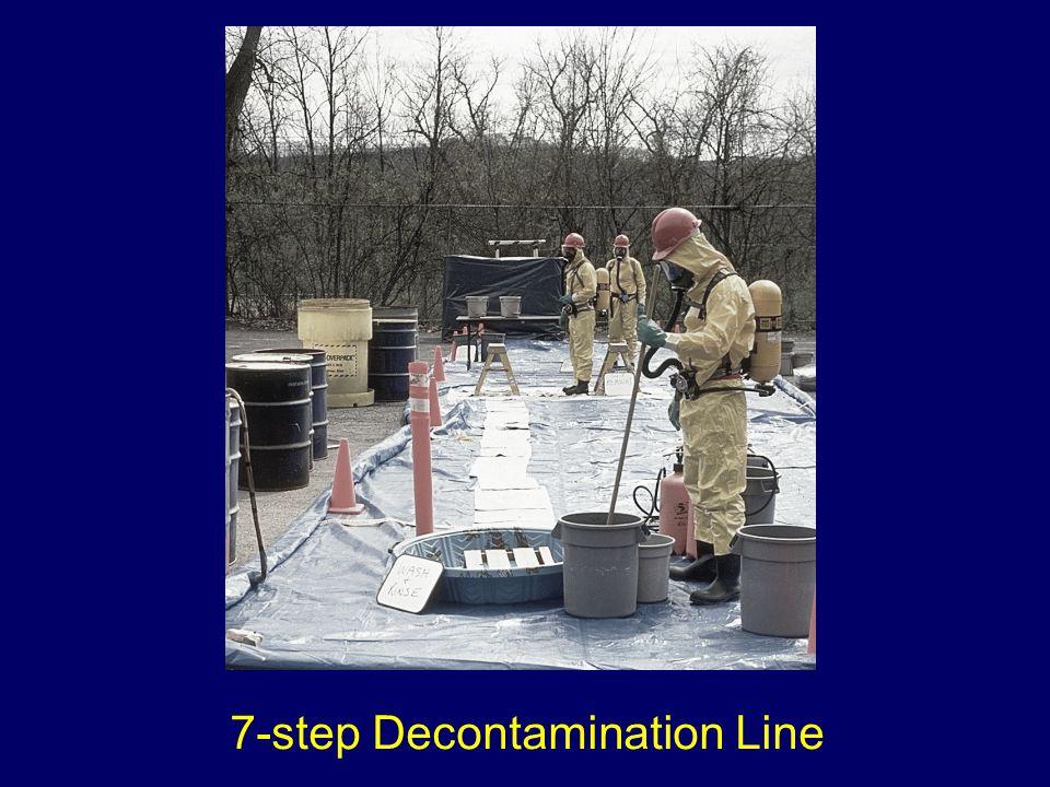 7-step Decontamination Line