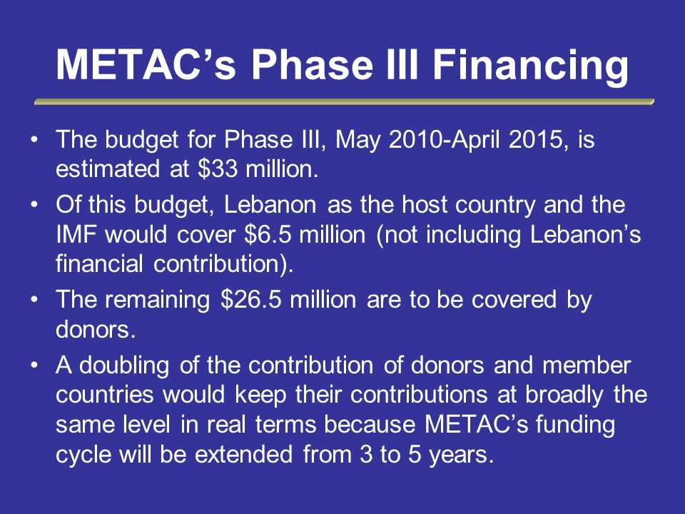 METAC's Phase III Financing
