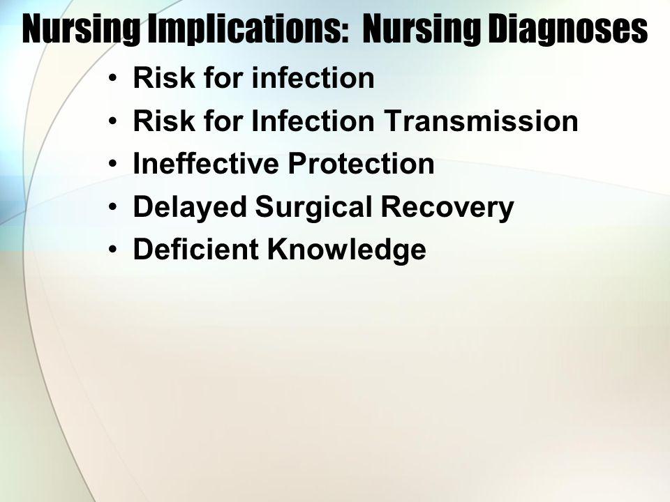 Nursing Implications: Nursing Diagnoses